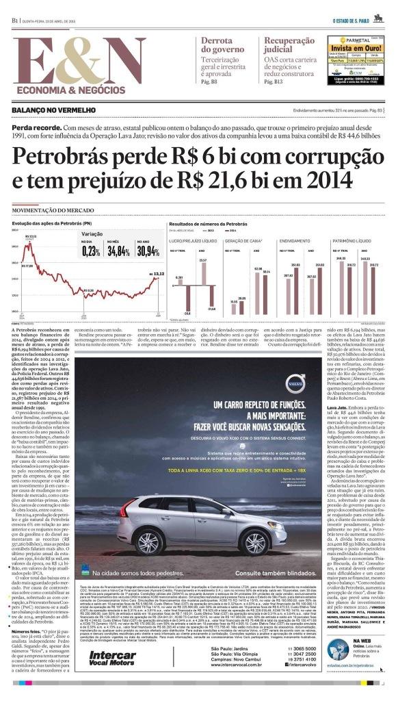 Balanço Petrobras 23 Abril 2015