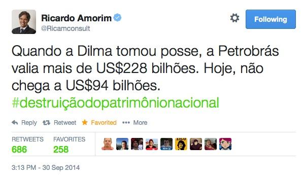 Petrobras perde valor com Dilma