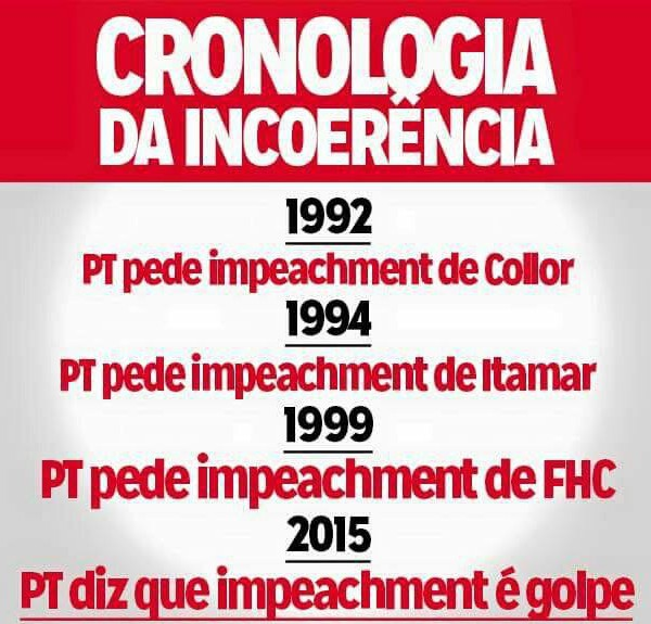 Posição do PT sobre impeachment no passado
